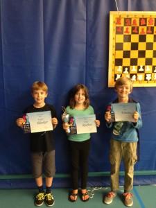 Kasper, Eline en Job met certificaten